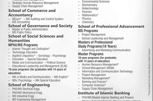 UMT Lahore Spring Admissions 2016