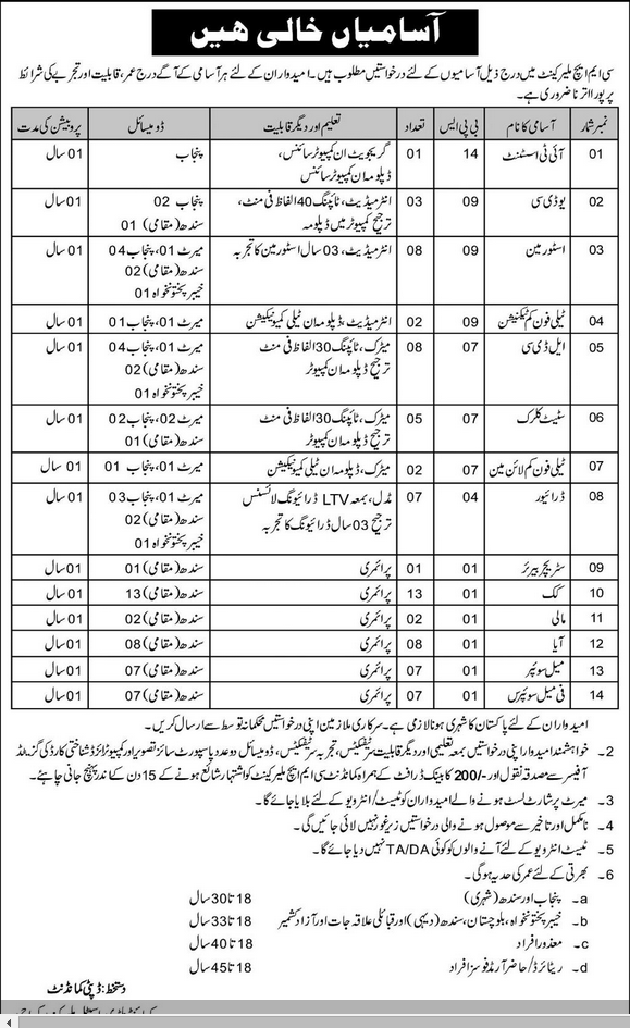 CMH Malir Cantt Karachi Jobs 2015 Form, Last Date Test And Interview