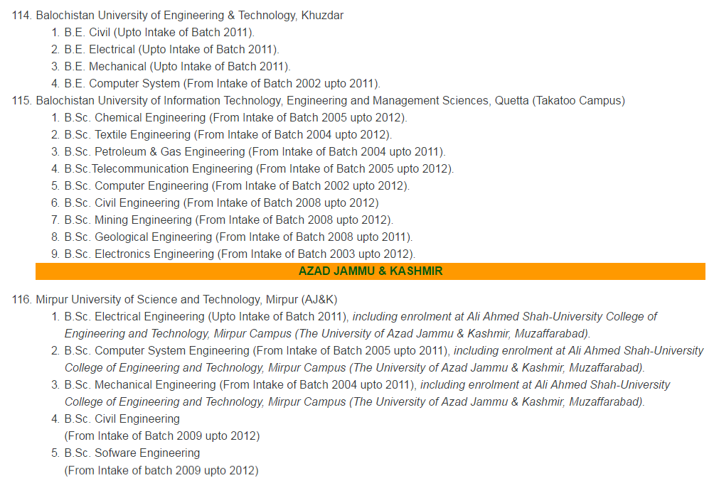 PEC Recognized Engineering Universities in Balochistan and AJK