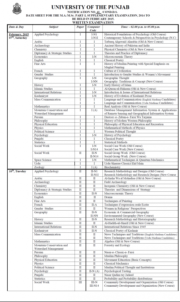 Punjab University PU MA Part 1Supplementary date sheet 2014-2015 1