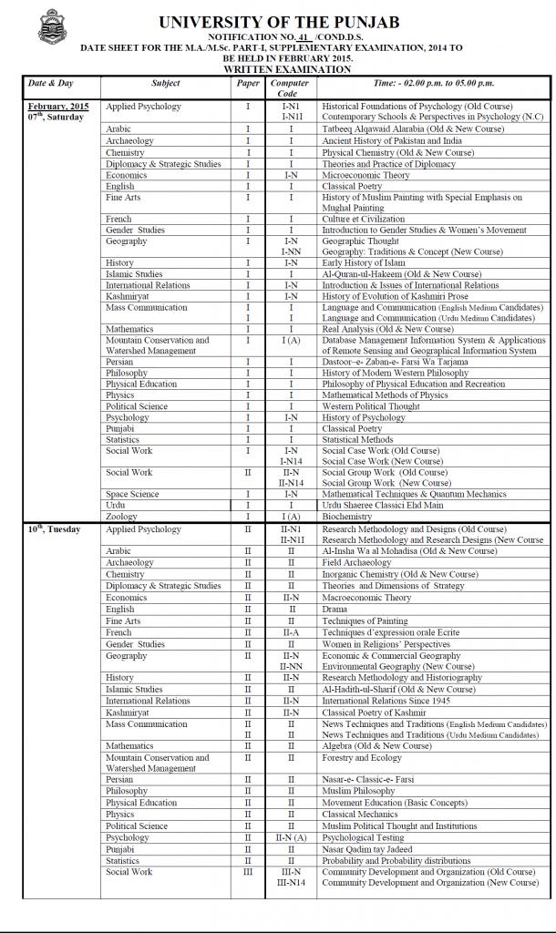 Punjab University PU MA Part 1Supplementary date sheet 2014-2015 1