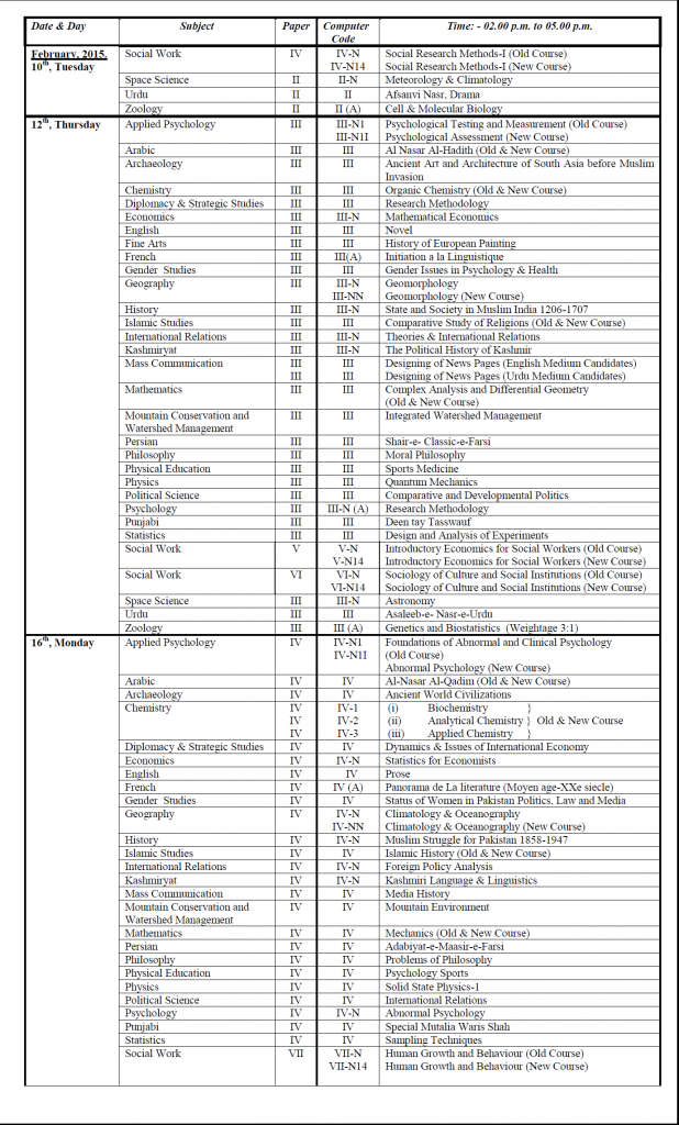 Punjab University PU MA Part 1Supplementary date sheet 2014-2015 2