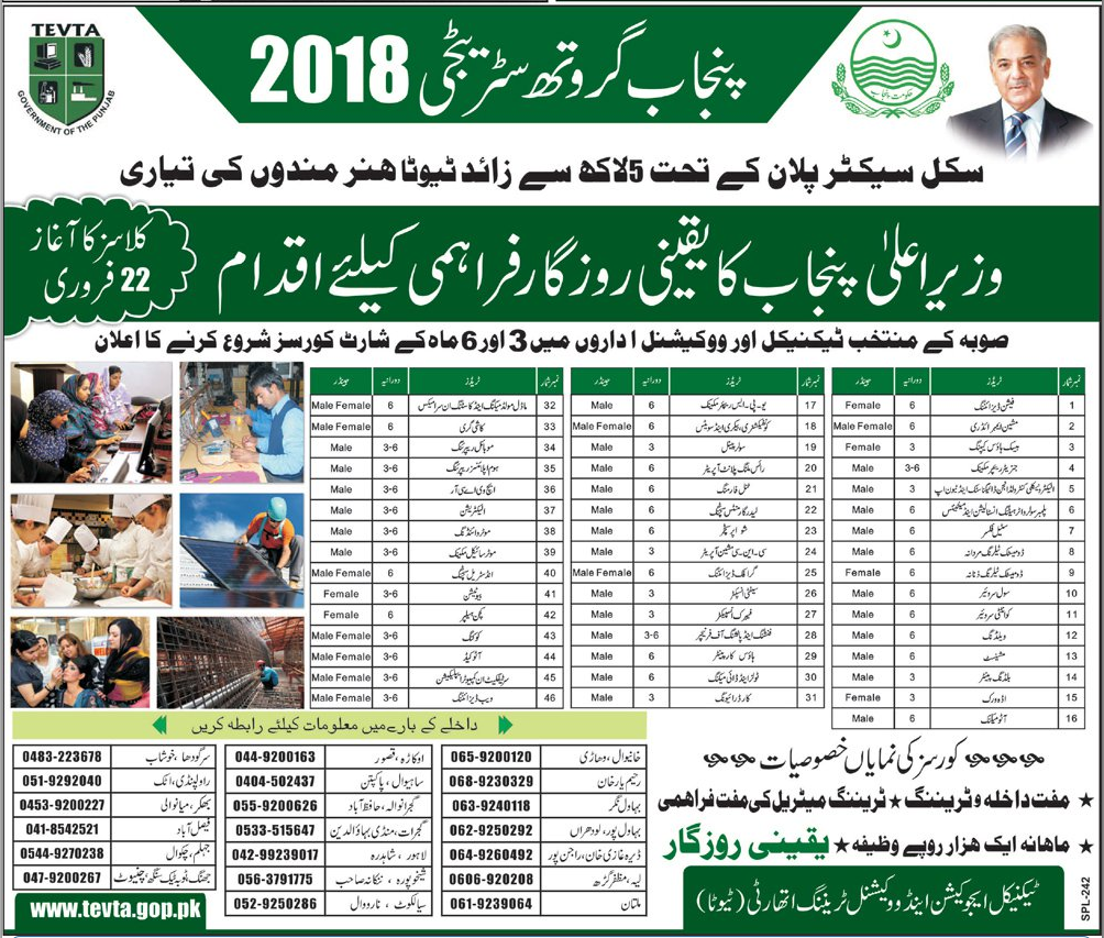 TEVTA Short Courses In Punjab Admission 2017