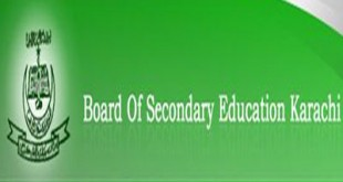Important English Essays For 10th Class 2019 Karachi Board