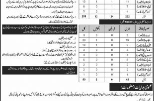 Islamabad Police Jobs 2018 ASI, Constable, Driver Eligibility PTS Last Date