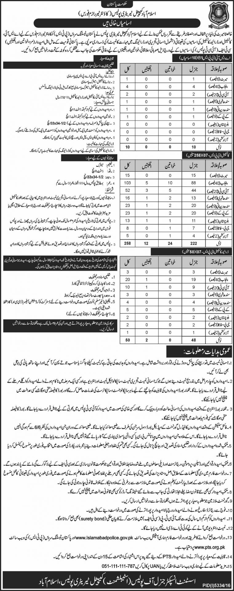 Islamabad Police Jobs 2017 ASI, Constable, Driver Eligibility PTS Last Date