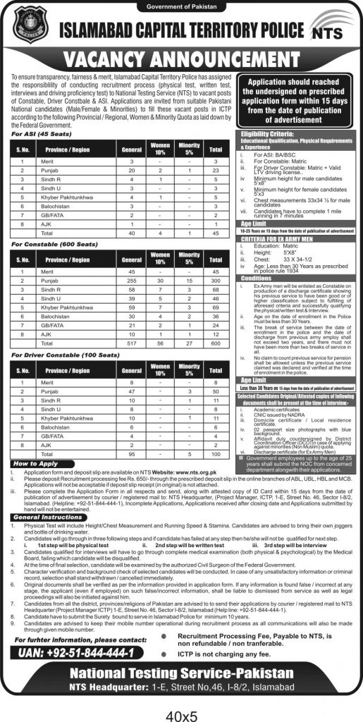 Islamabad Police NTS Application Form For ASI, Constable, Driver Download