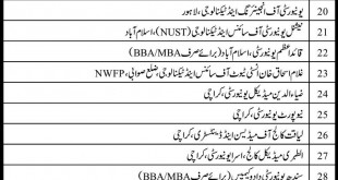 Sindh Endowment Fund Scholarship 2016 Requirements, Form Download