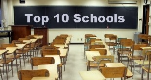 Top 10 Schools In Lahore Pakistan