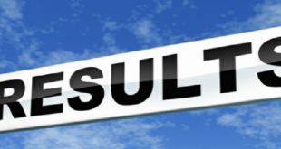 PEC Sahiwal Board 8th Class Result 2015
