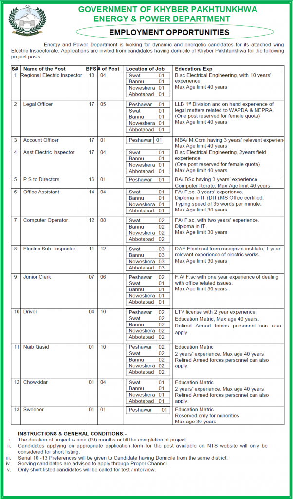 Energy And Power Department KPK Jobs 2015 NTS Form