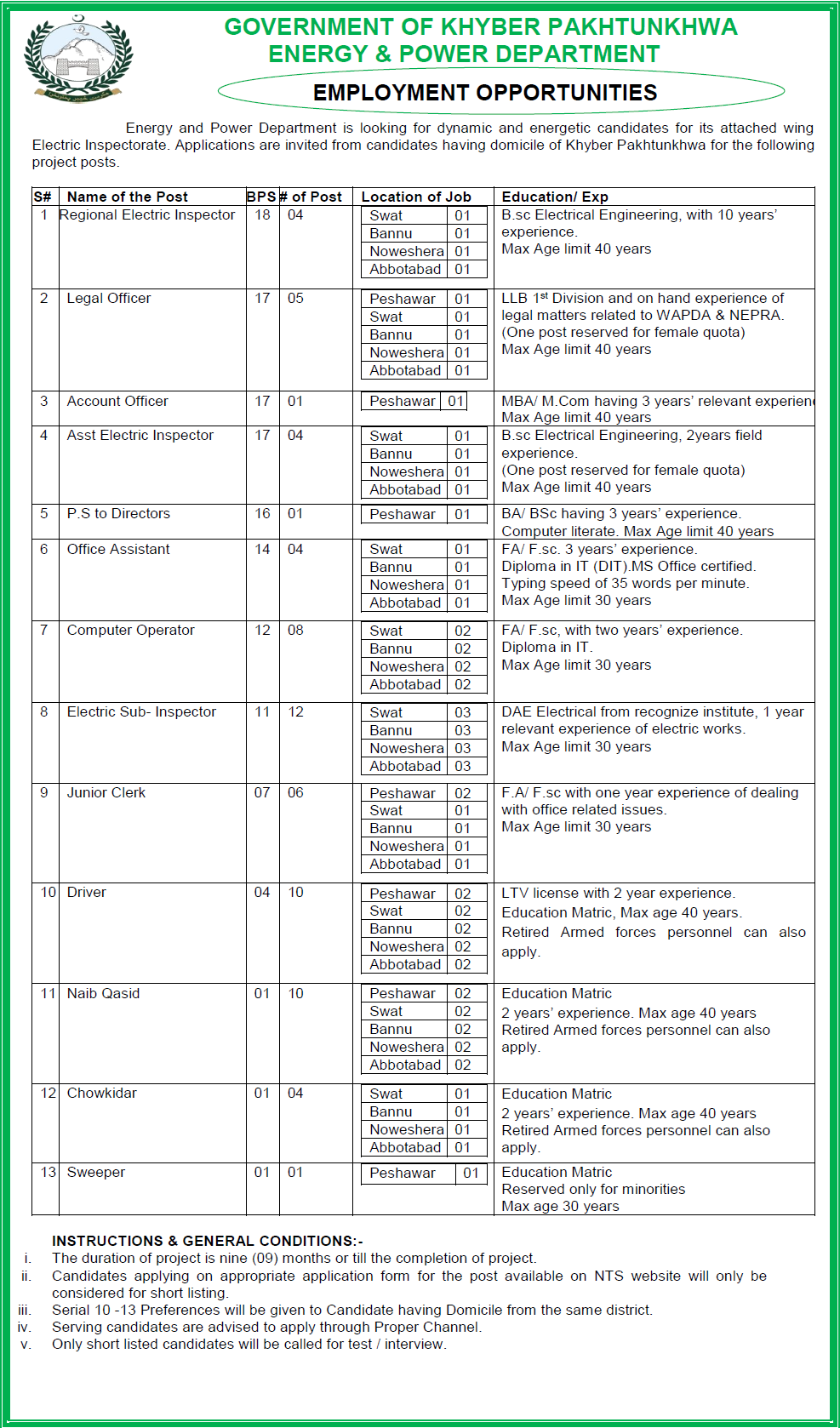 Energy And Power Department Kpk Jobs 2015 Nts Application Form
