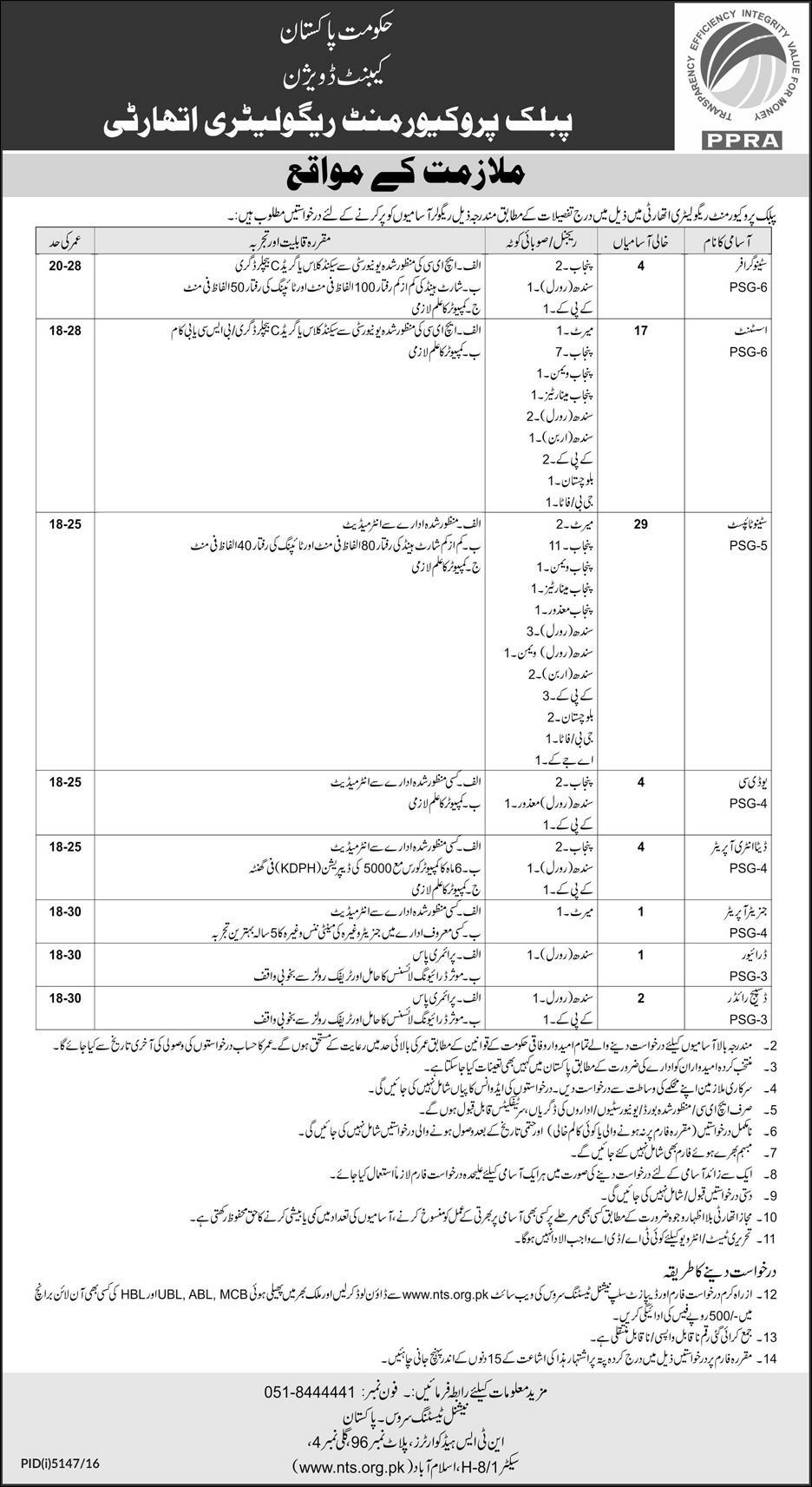 PPRA Punjab Jobs 2017 NTS Application Form, Test Date, Eligibility