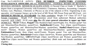Custom Inspector Jobs In Pakistan 2015 Apply Online Form, Eligibility