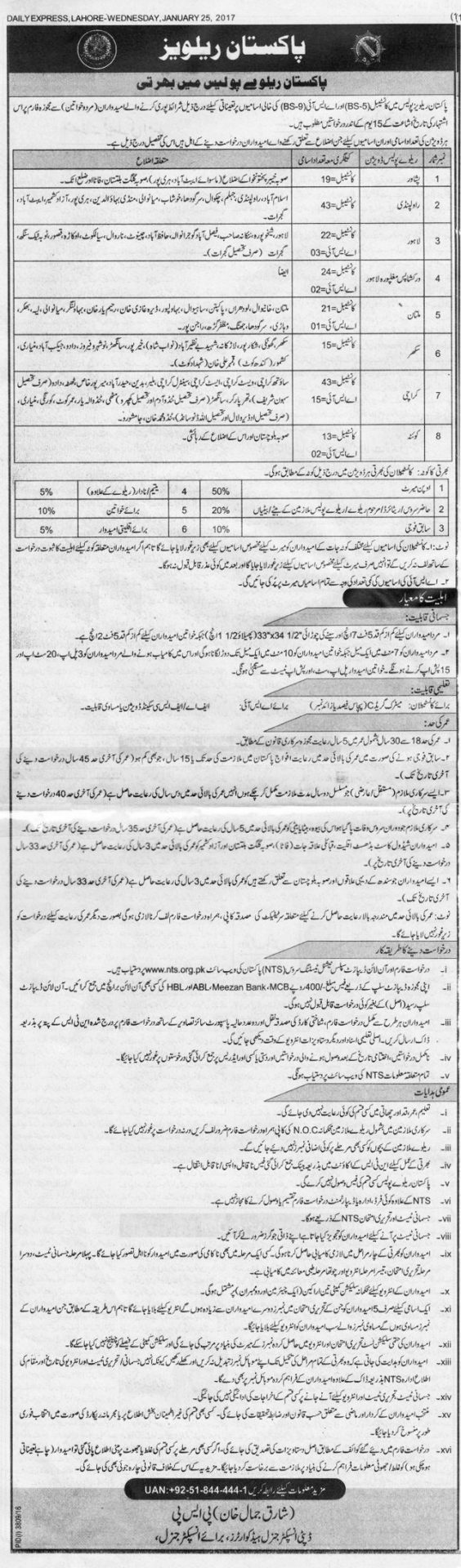 Pakistan Railway Police ASI & Constable Jobs 2017