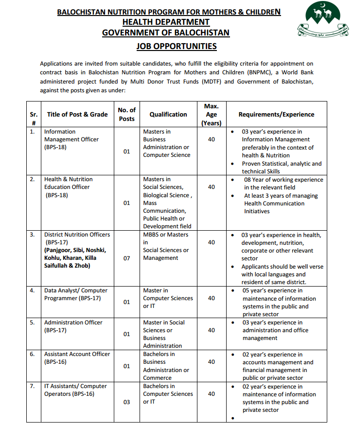 Balochistan Nutrition Program For Mothers & Children Jobs 2015 NTS Form