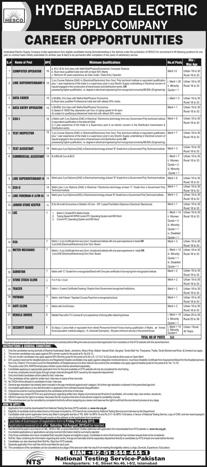 Hyderabad HESCO Jobs 2015 NTS Application Form, Last Date, Eligibility
