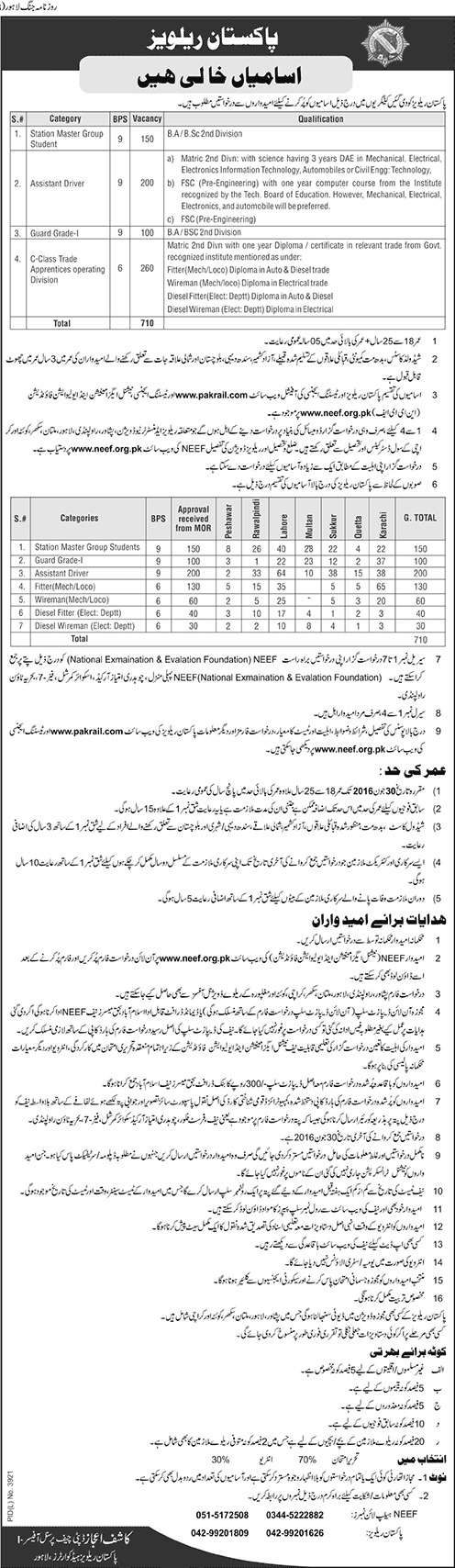 Pakistan Railway Lahore Jobs 2016 NEEF Application Form, Eligibility, Last Date