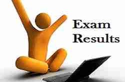 9th Result 2017 Search By Name Lahore Board Result