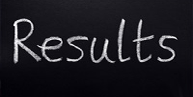 AJK Mirpur Board 2nd Year 12th Class Result 2016 Online Search By Name