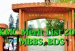 Khyber Medical College KMC Merit List 2015 1st, 2nd, 3rd MBBS, BDS