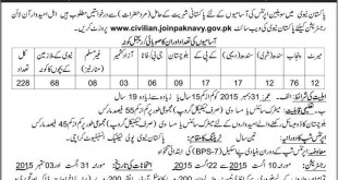 Pakistan NAVY Jobs 2015 Civilian Apprenticeship Scheme Online Registration, Last Date