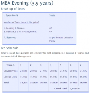 PUHCBF MBA Evening Admissions 2018 Hailey College Of Banking And Finance Form Date