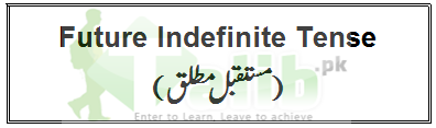 Future Tense In Urdu To English Language PDF Indefinite