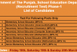 Punjab Educators Jobs Phase 1 Roll No Slips 2016 Result Answer Key