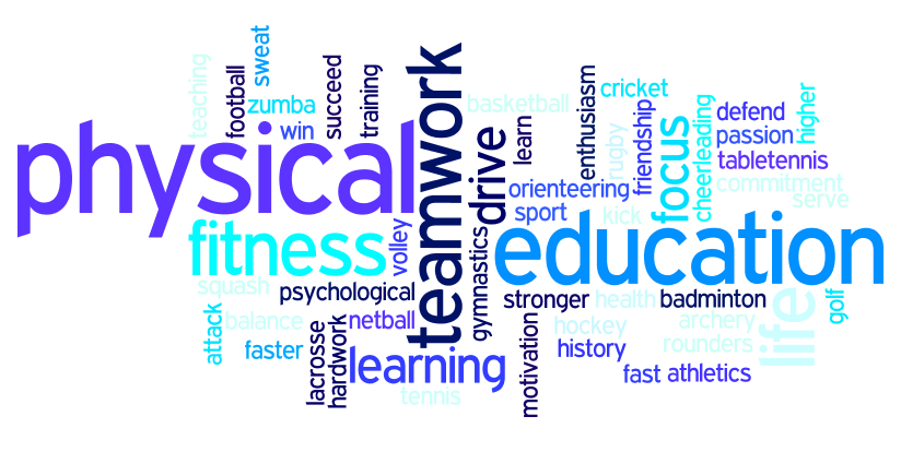 Scope Of Physical Education In Pakistan And Its Courses