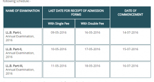 Punjab University LLB Part 1, 2, 3 Examination Registration Schedule Fee 2016