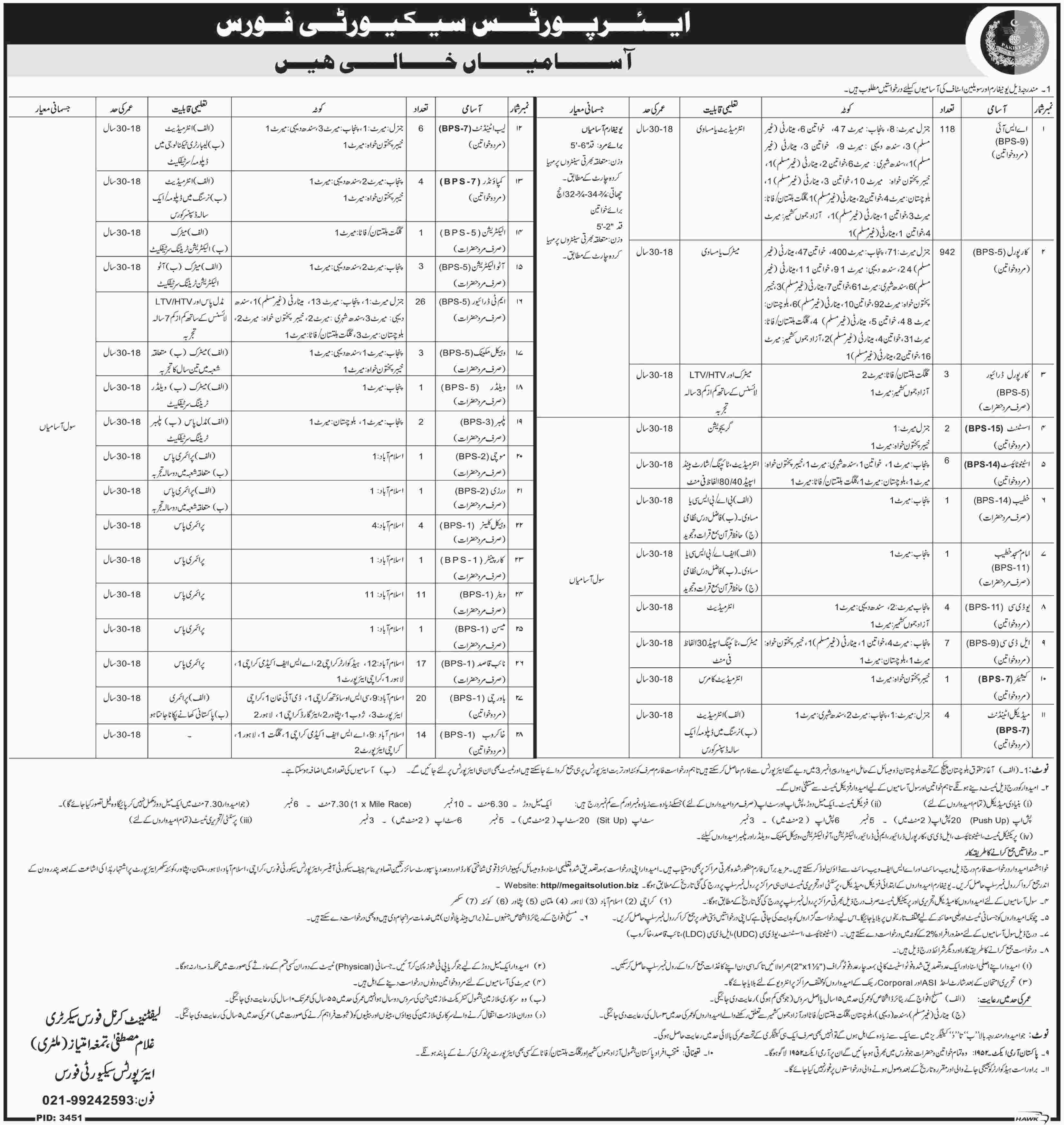 Airport Security Force ASF ASI, Corporal Jobs 2017 Application Form Download