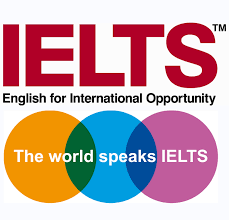 IELTS Sample Test Papers With Answers 2017 In Pakistan for Reading, Writing, Listening