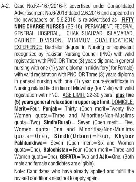 FPSC Charge Nurses Jobs 2016 Online Apply Form, Last Date