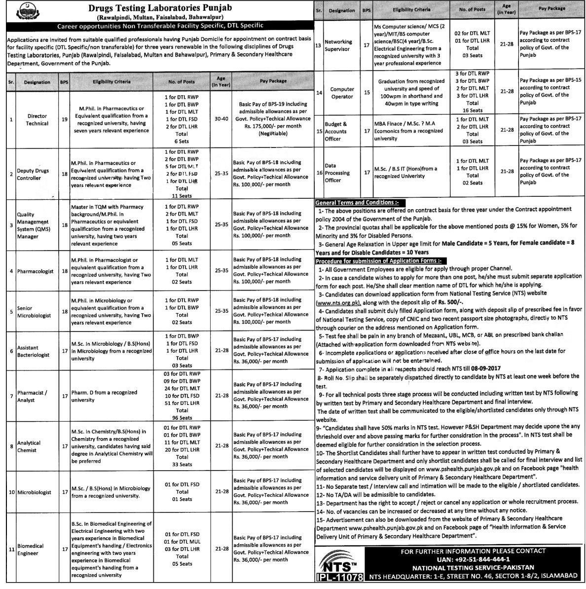 Drugs Testing Laboratory Lahore Jobs 2017 NTS Application Form Download