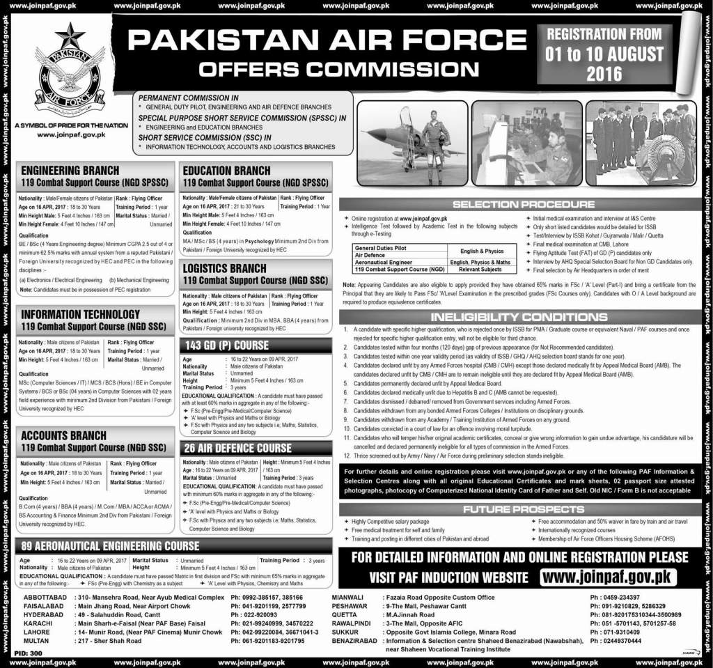 PAF Commission Jobs 2016 In Different Branches Apply Online Registration