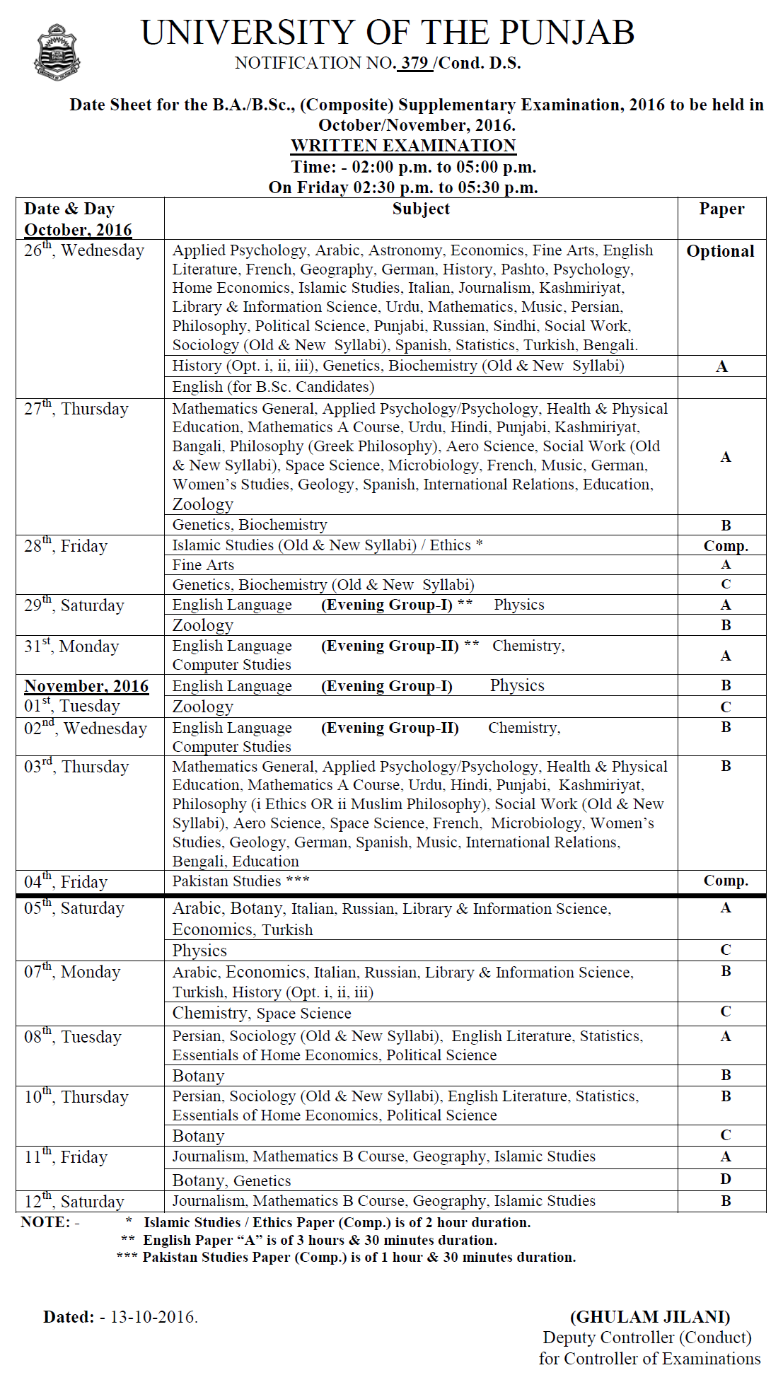 Punjab University PU BA BSc Supplementary Date Sheet 2016
