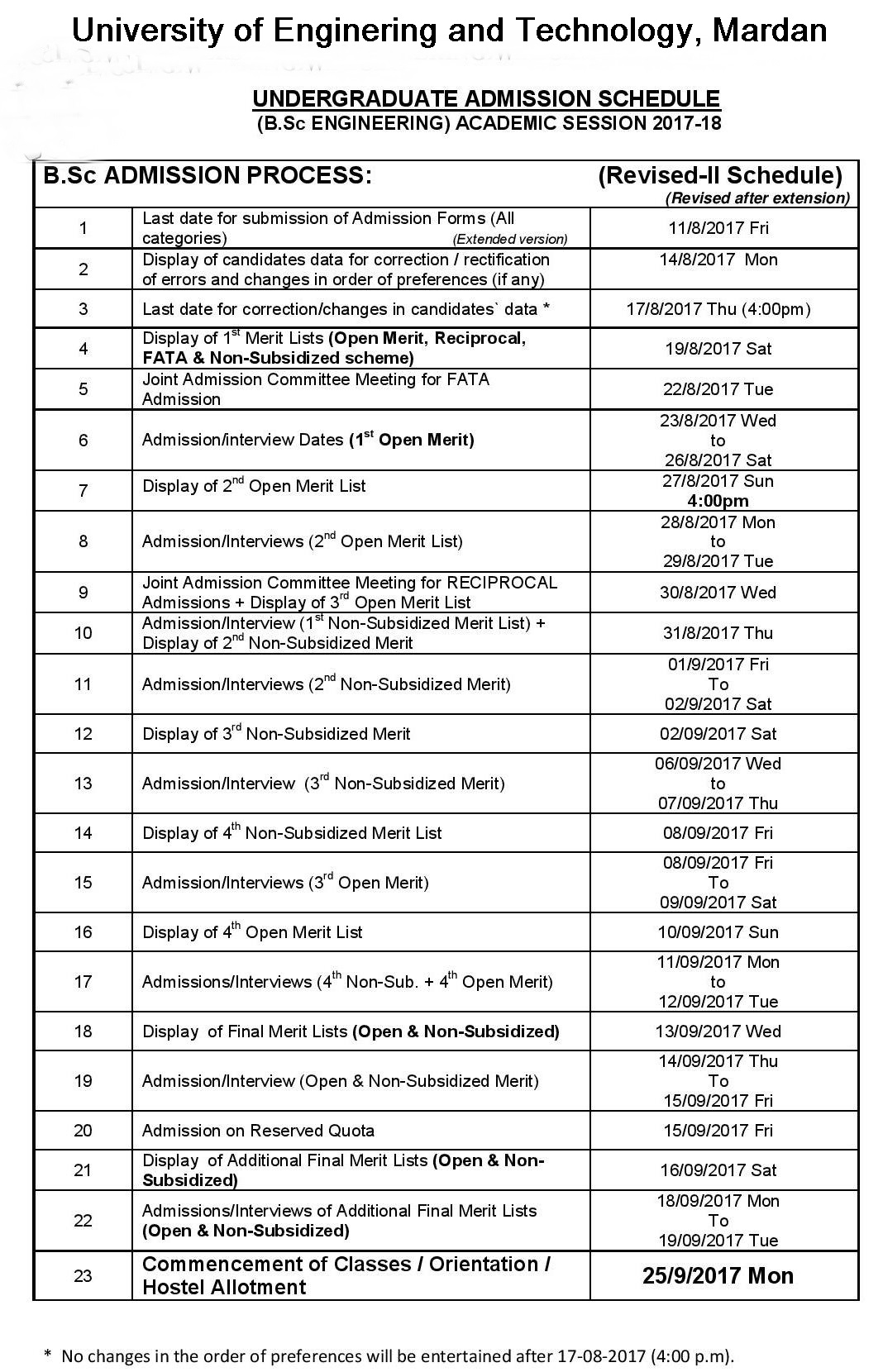UET Bannu Campus Merit List 2017