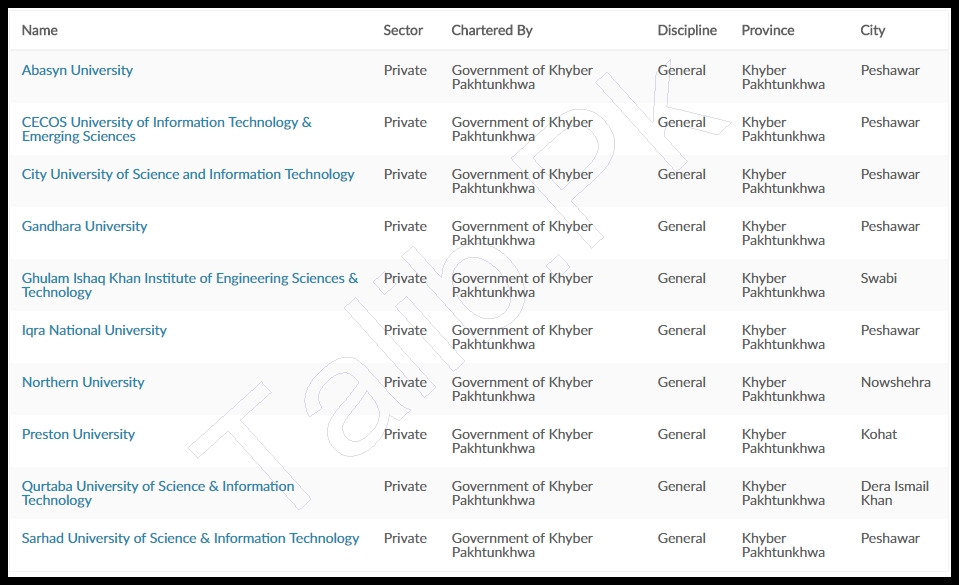 public and private sector universities of Challenges for public and private these public universities have enrolments contracts to the public sector, the new private institutions searched for.