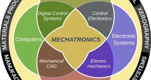 Mechatronics Engineering In Pakistan Courses, Jobs, Salary, Scope