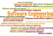 Software Engineering Courses, Eligibility, Scope And Career In Pakistan