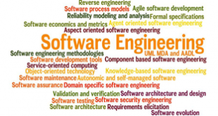 Bsc Software Engineering Courses, Eligibility, Scope And Career In Pakistan