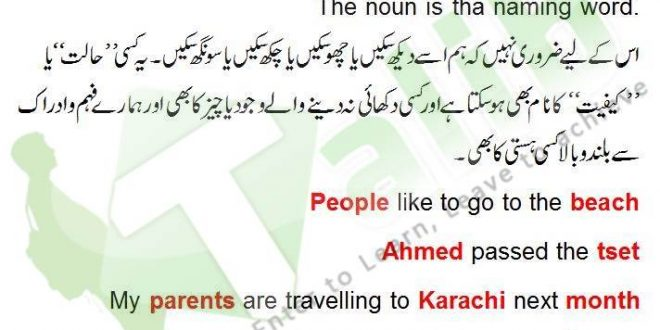 Noun Definition And Examples In Urdu Kinds Of Noun Talib