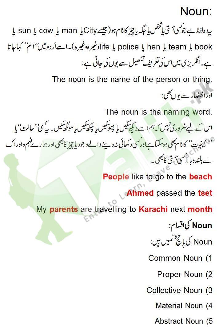 parts of speech with examples in urdu pdf