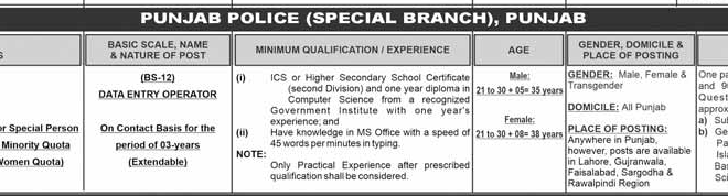 Special Branch Punjab Police Jobs 2019 PPSC Form Last Date