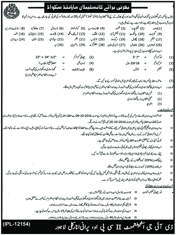 Punjab Police Horse Mounted Squad Constable Jobs 2016 Application Form