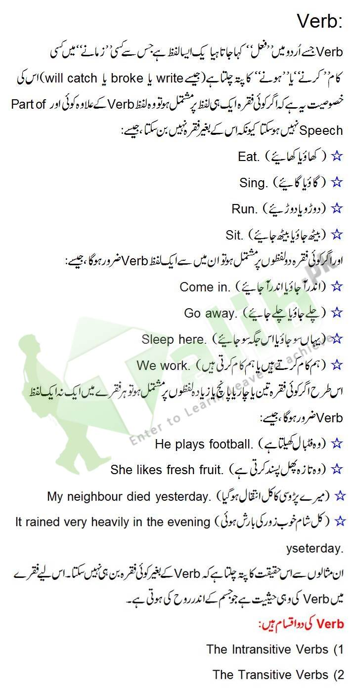 Verb Definition And Examples In Urdu Kinds Of Verb