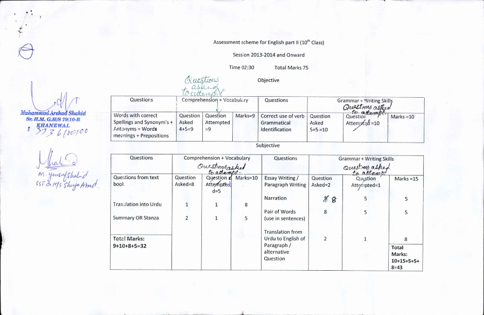 Assessment Scheme For 9th Class 2018 BISE Lahore Board