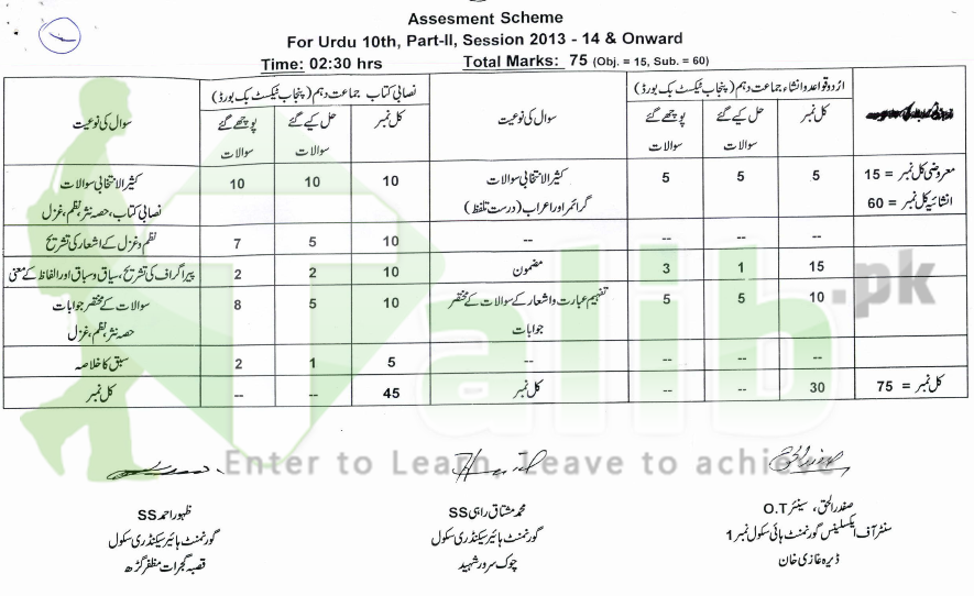 Assessment Scheme For 9th Class 2017 BISE Lahore Board
