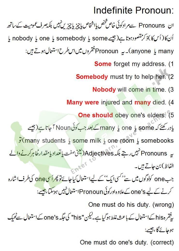 Demonstrative Pronoun, Indefinite Pronouns Definition, Examples In Urdu